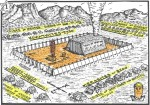 Tabernacle – the Meeting Place between God and Man